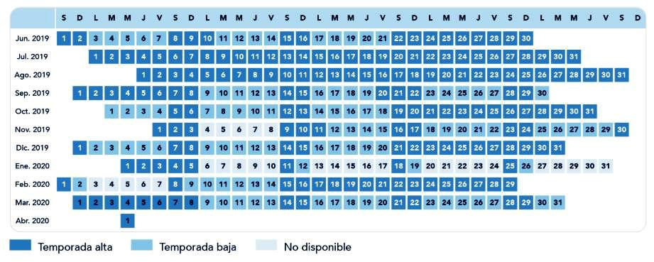 FastPass Disney Paris fechas temporada alta baja disponibilidad